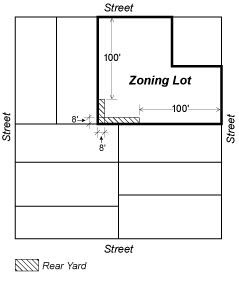 Zoning Resolutions 23-471.1